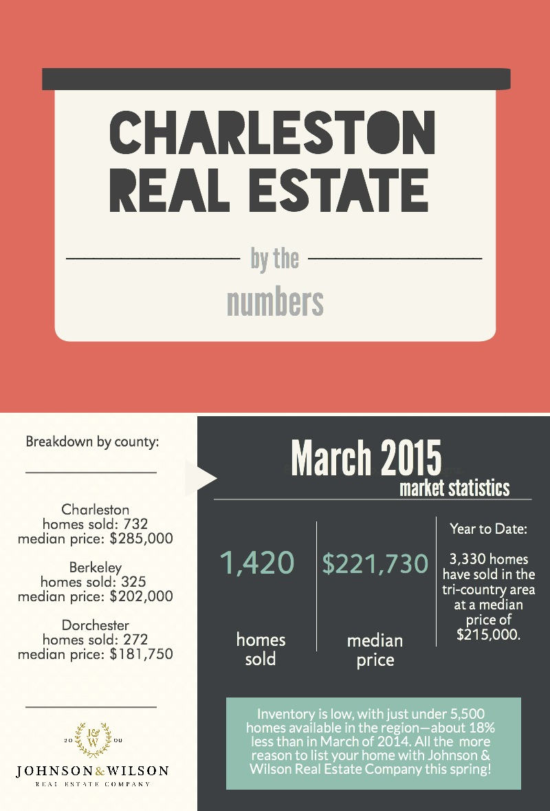 Homeownership by the numbers